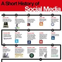 historyofsocialmedia2